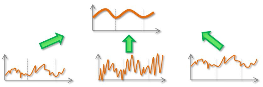 Aggregate Forecasting GS